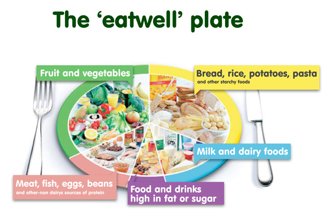 eat-well